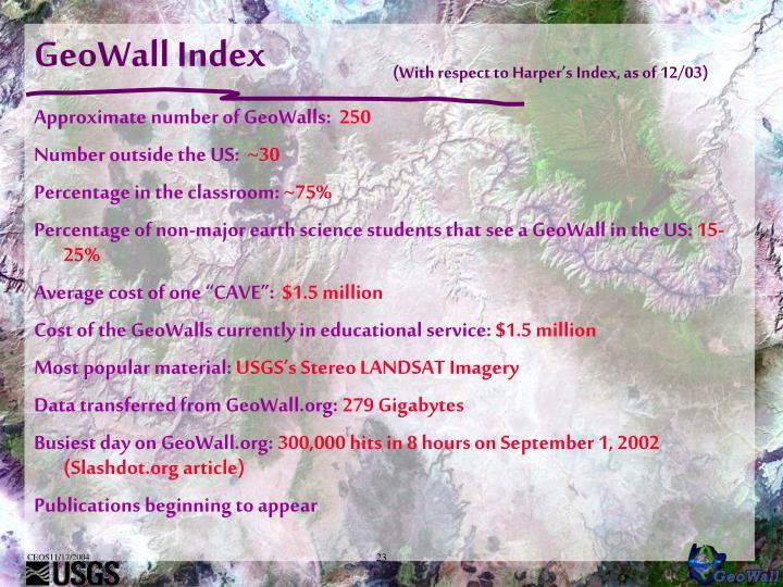 GeoWall Index