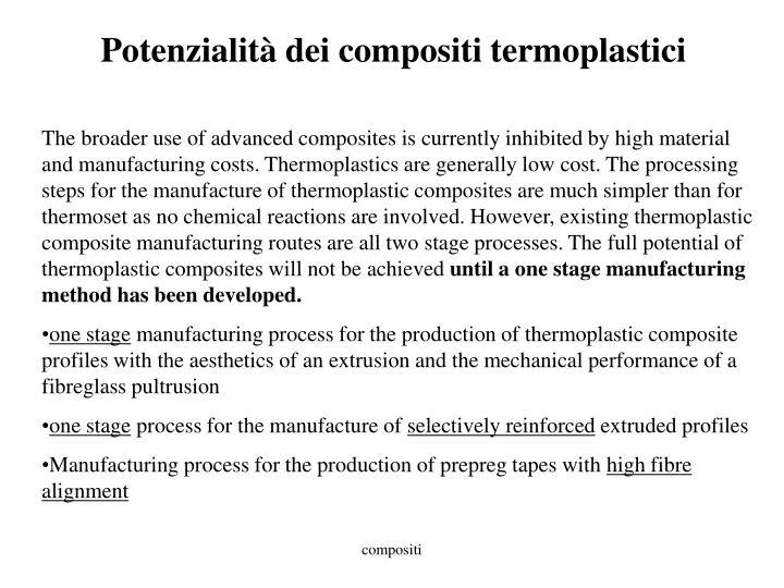 Potenzialità dei compositi termoplastici