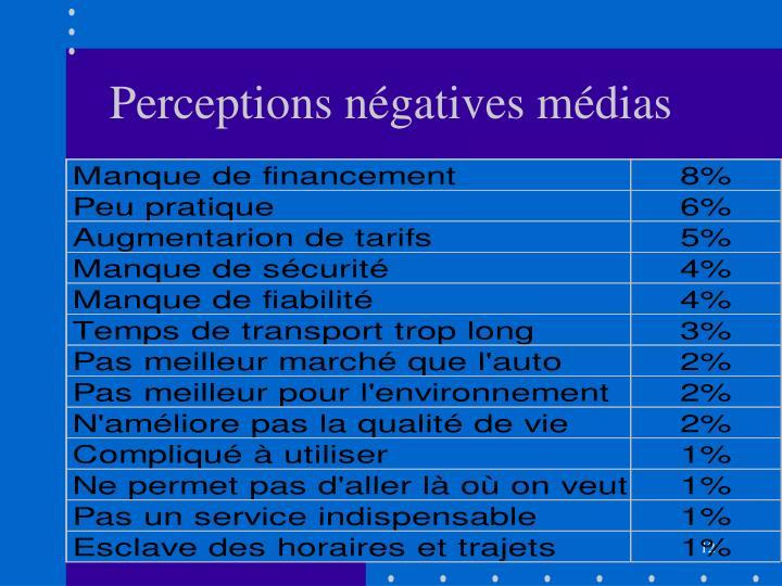 Perceptions négatives médias