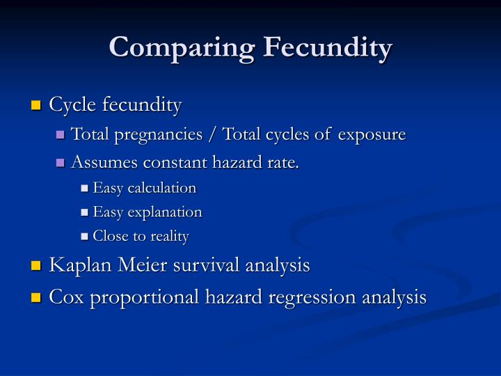 Comparing Fecundity