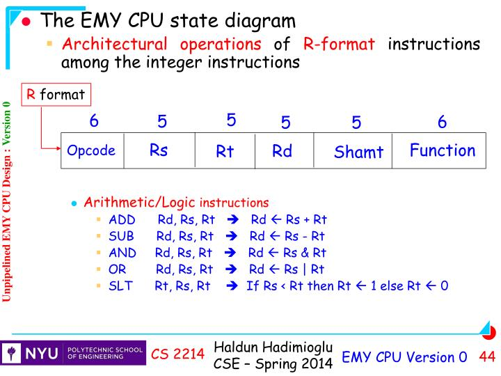 The EMY CPU state diagram