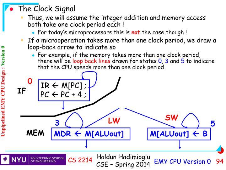 The Clock Signal