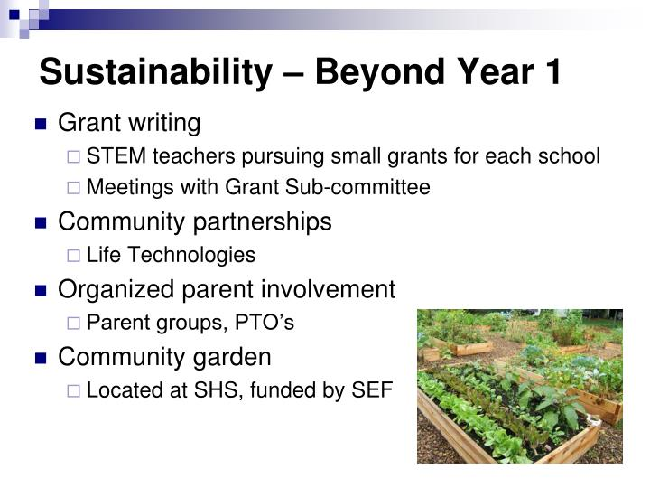Sustainability – Beyond Year 1