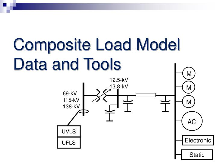 Composite Load Model Data and Tools