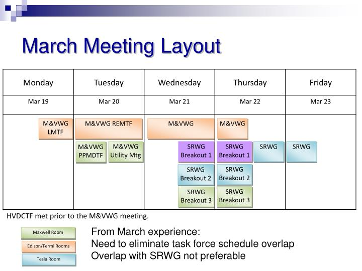 March Meeting Layout