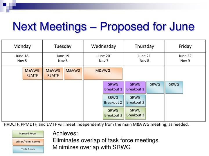Next Meetings – Proposed for June
