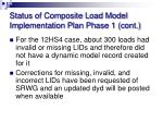 status of composite load model implementation plan phase 1 cont2