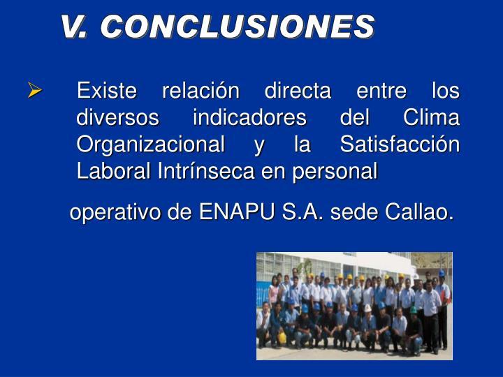 Existe relacin directa entre los diversos indicadores del Clima Organizacional y la Satisfaccin Laboral Intrnseca en personal