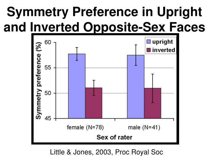Symmetry Preference in Upright and Inverted Opposite-Sex Faces