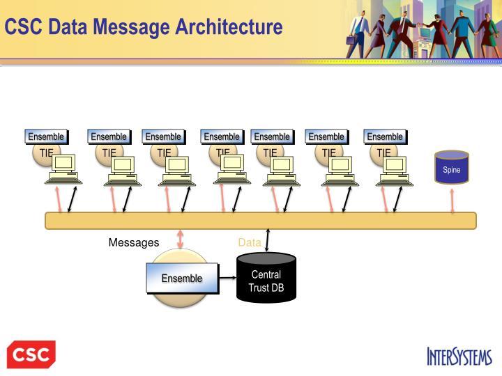 CSC Data Message Architecture