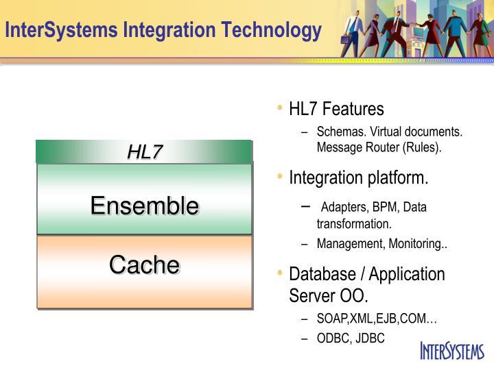 InterSystems Integration Technology