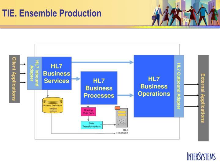 TIE. Ensemble Production