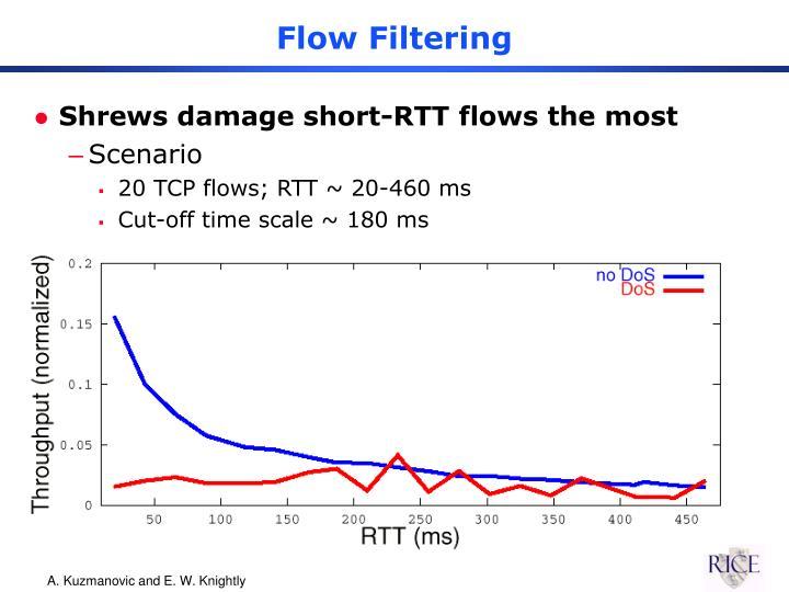 Flow Filtering
