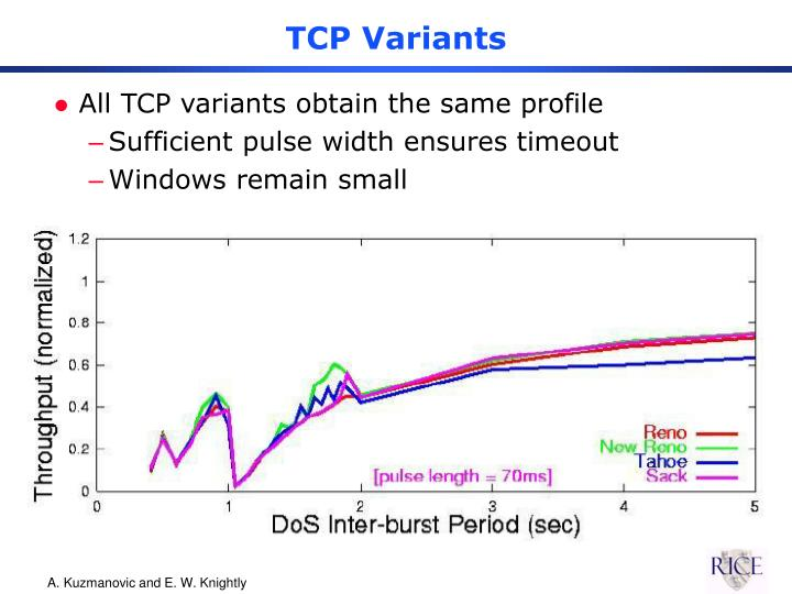 TCP Variants