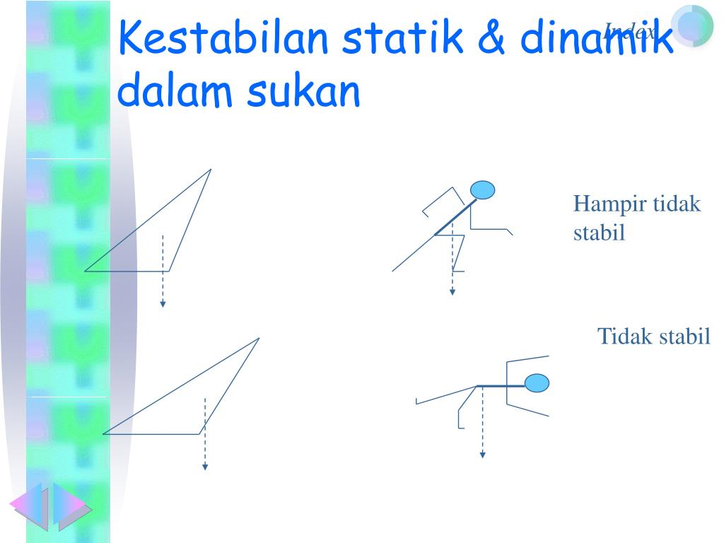 Kestabilan statik & dinamik dalam sukan