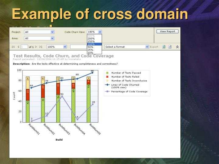 Example of cross domain report