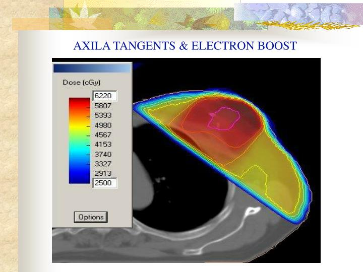 AXILA TANGENTS & ELECTRON BOOST