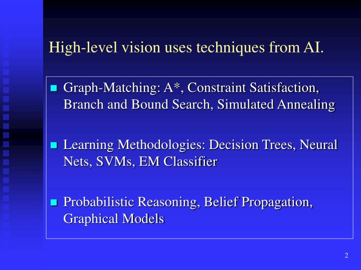 High-level vision uses techniques from AI.
