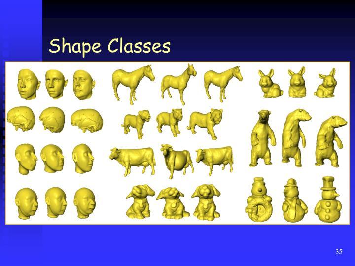 Shape Classes
