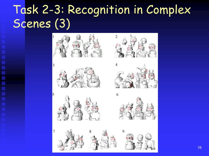 Task 2-3: Recognition in Complex Scenes (3)
