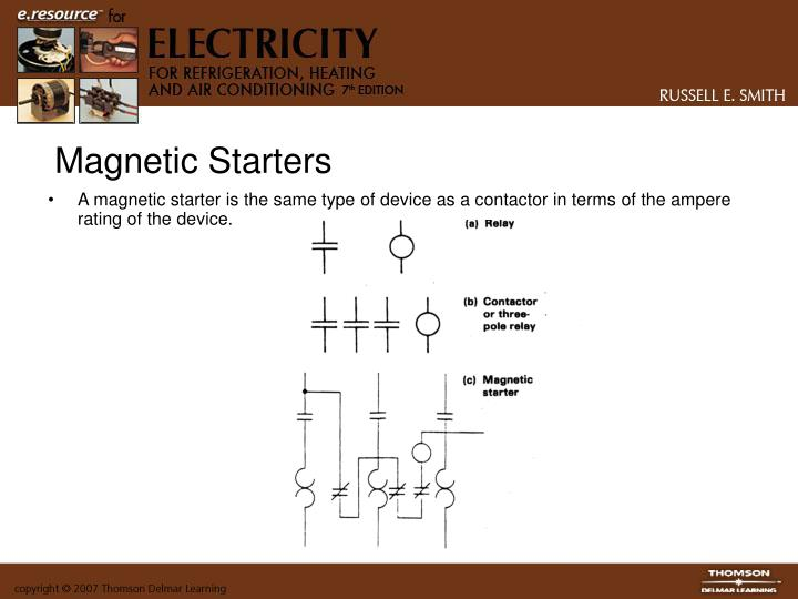 ppt components symbols and circuitry of air conditioning wiring diagrams powerpoint