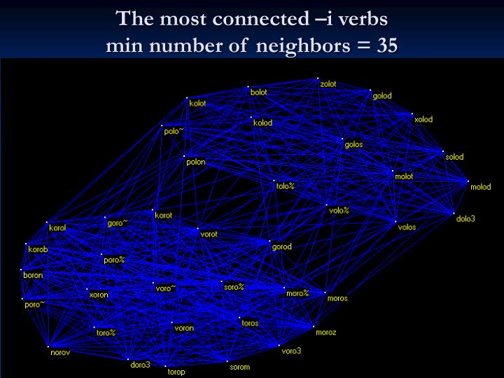 The most connected –i verbs