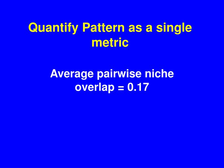 Quantify Pattern as a single metric
