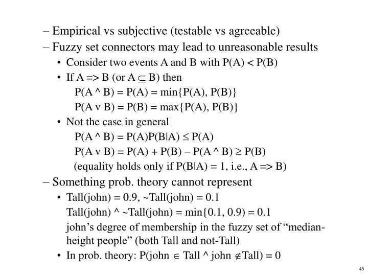 Empirical vs subjective (testable vs agreeable)