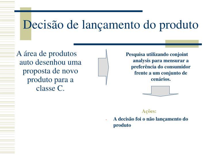 Decisão de lançamento do produto