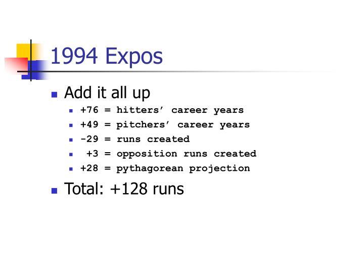 1994 Expos