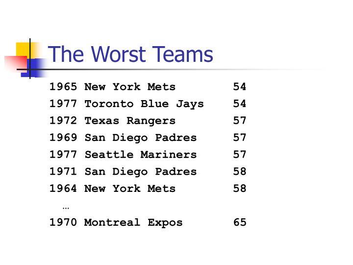 The Worst Teams