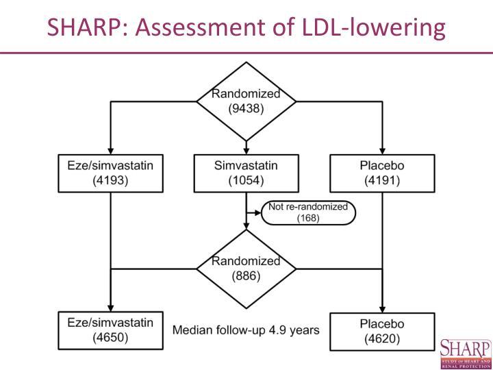 SHARP: Assessment of LDL-lowering