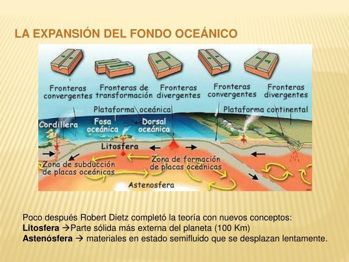 LA EXPANSIÓN DEL FONDO OCEÁNICO