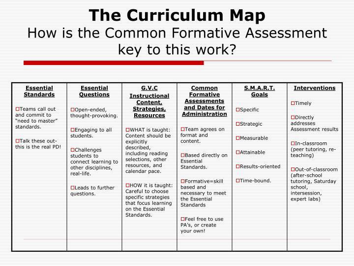 The Curriculum Map