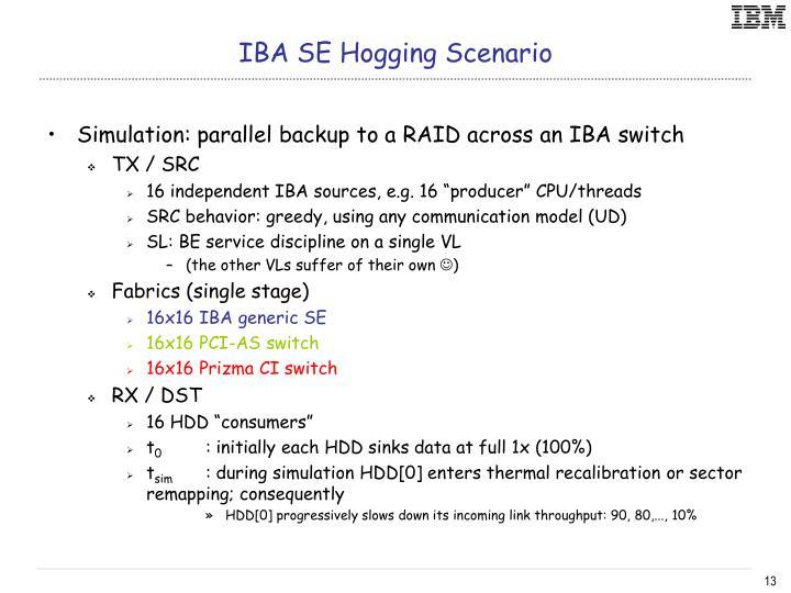 IBA SE Hogging Scenario