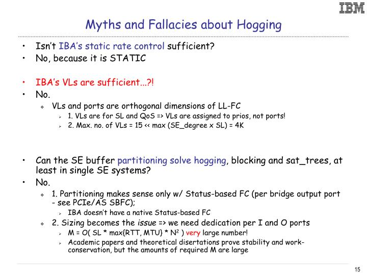 Myths and Fallacies about Hogging