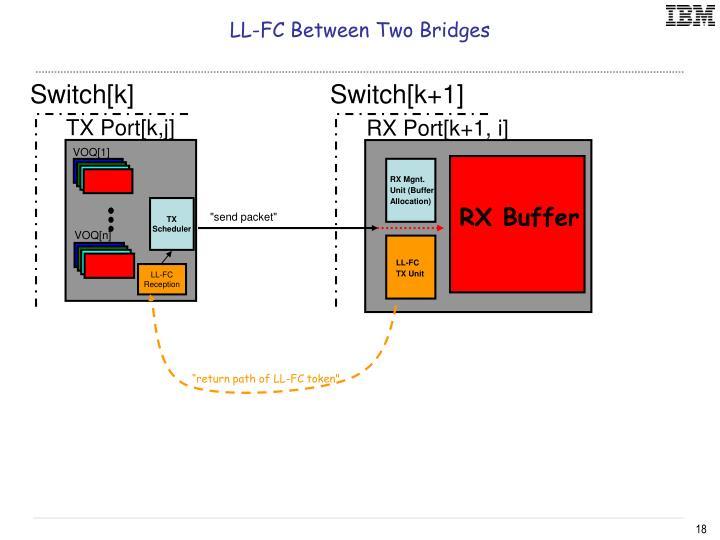 LL-FC Between Two Bridges