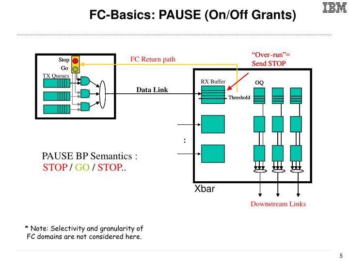 FC-Basics: PAUSE (On/Off Grants)