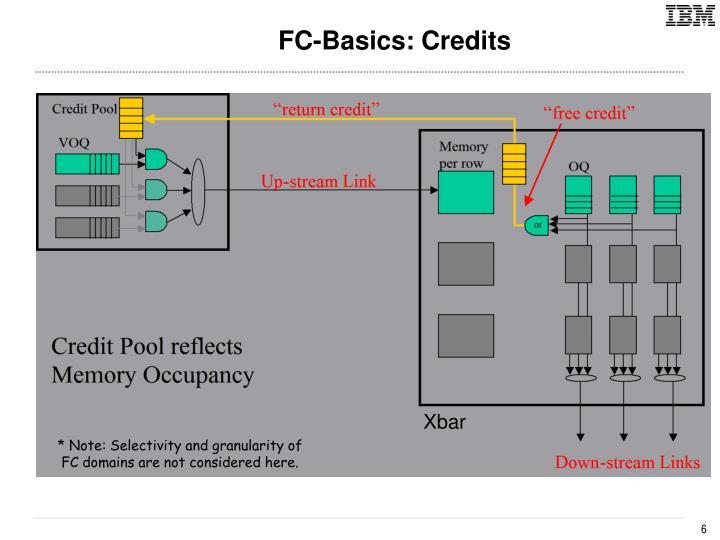 FC-Basics: Credits