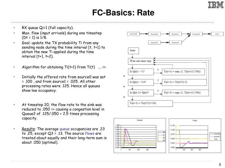 FC-Basics: Rate
