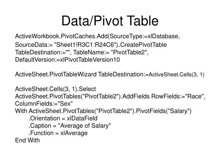 Data/Pivot Table