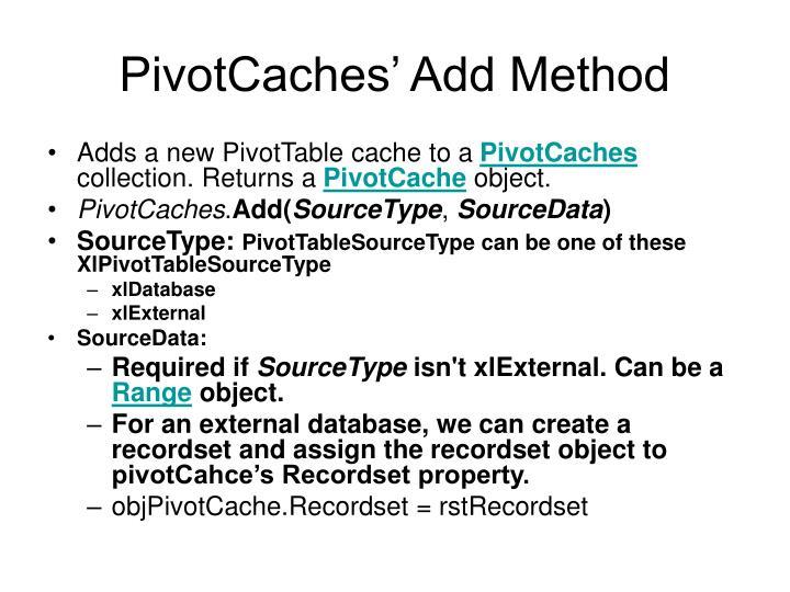 PivotCaches' Add Method