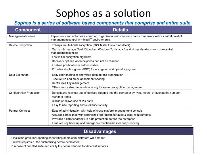Sophos as a solution