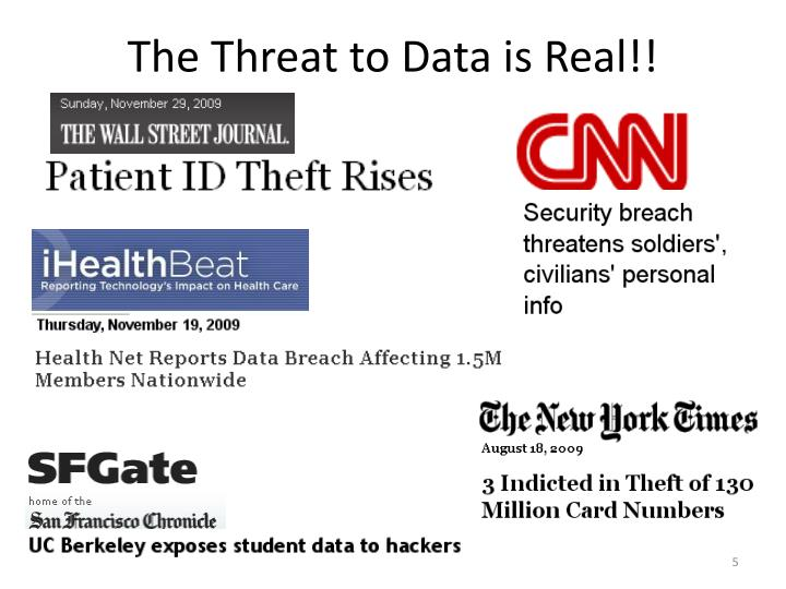 The Threat to Data is Real!!