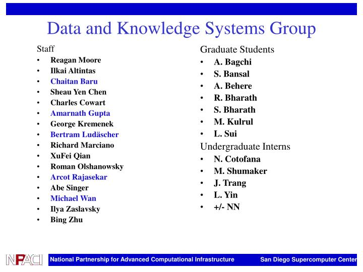 Data and knowledge systems group