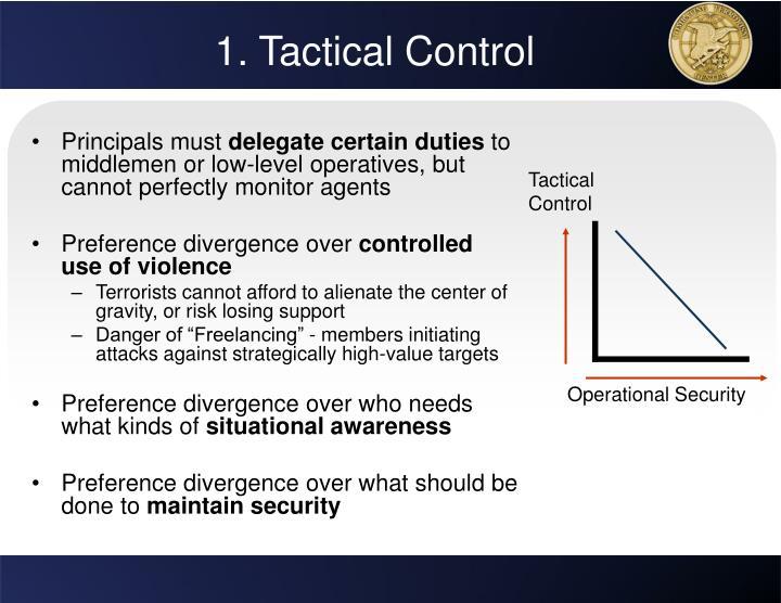 1. Tactical Control