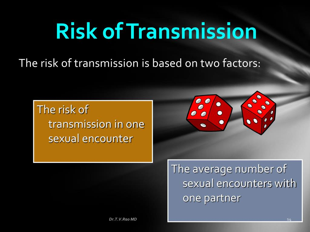 Risk of Transmission
