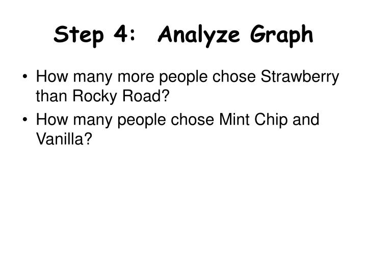 Step 4:  Analyze Graph