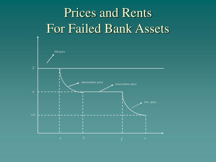 Prices and Rents