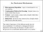 ice nucleation mechanisms